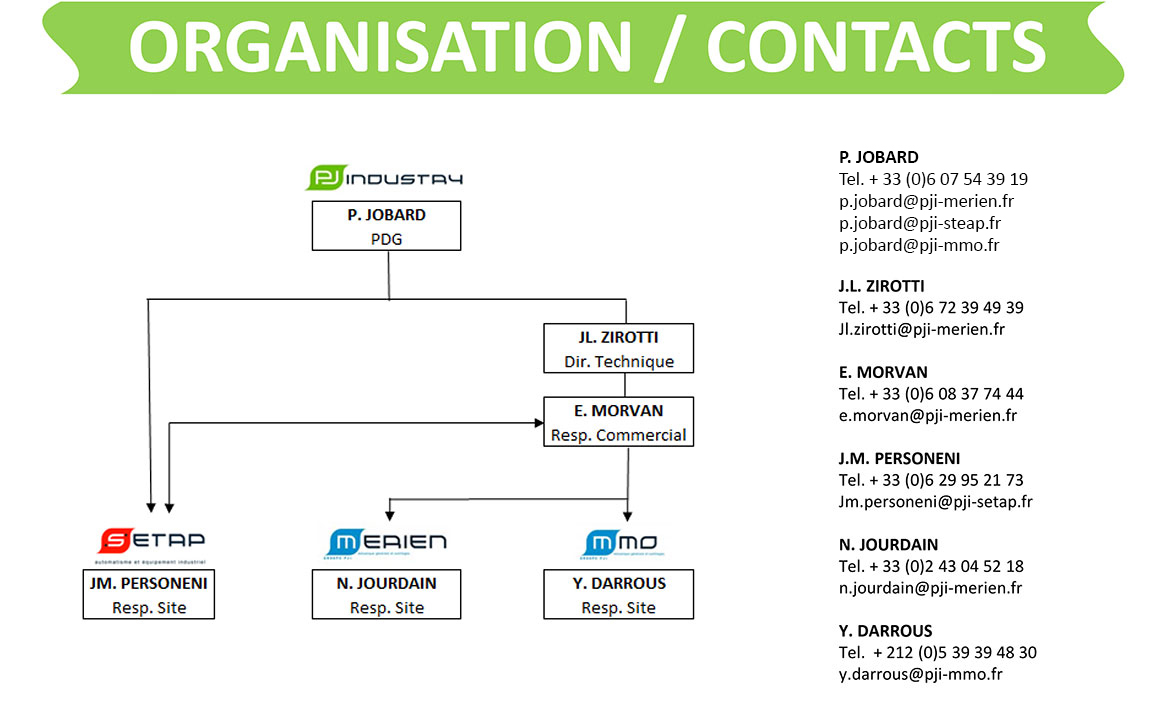 Organisation / contact